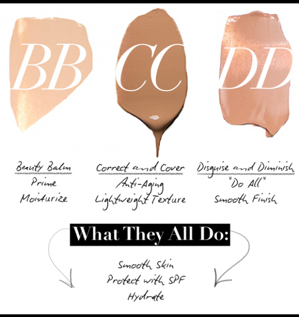 9bb08-difference-between-bb-vs-cc-vs-dd-creams