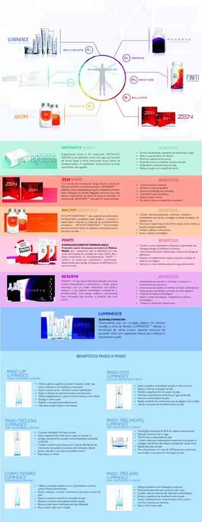 JEUNESSE produtos2